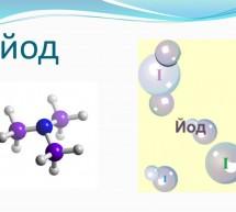 Йод — универсальный и целостный суперминерал