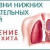 Разбираем: Бронхит, пневмония, плеврит, бронхиальная астма. Как лечить бронхит. Фролов Ю.А.
